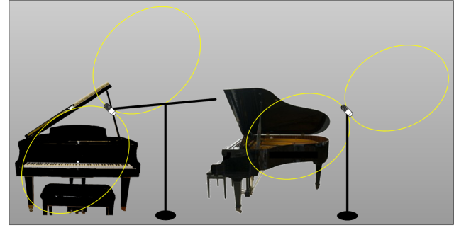 "Microphone plan I use for pianos as described below. The yellow lines show the ""Figure of 8″ natural pickup pattern of ribbon microphones. More on that in the post below."